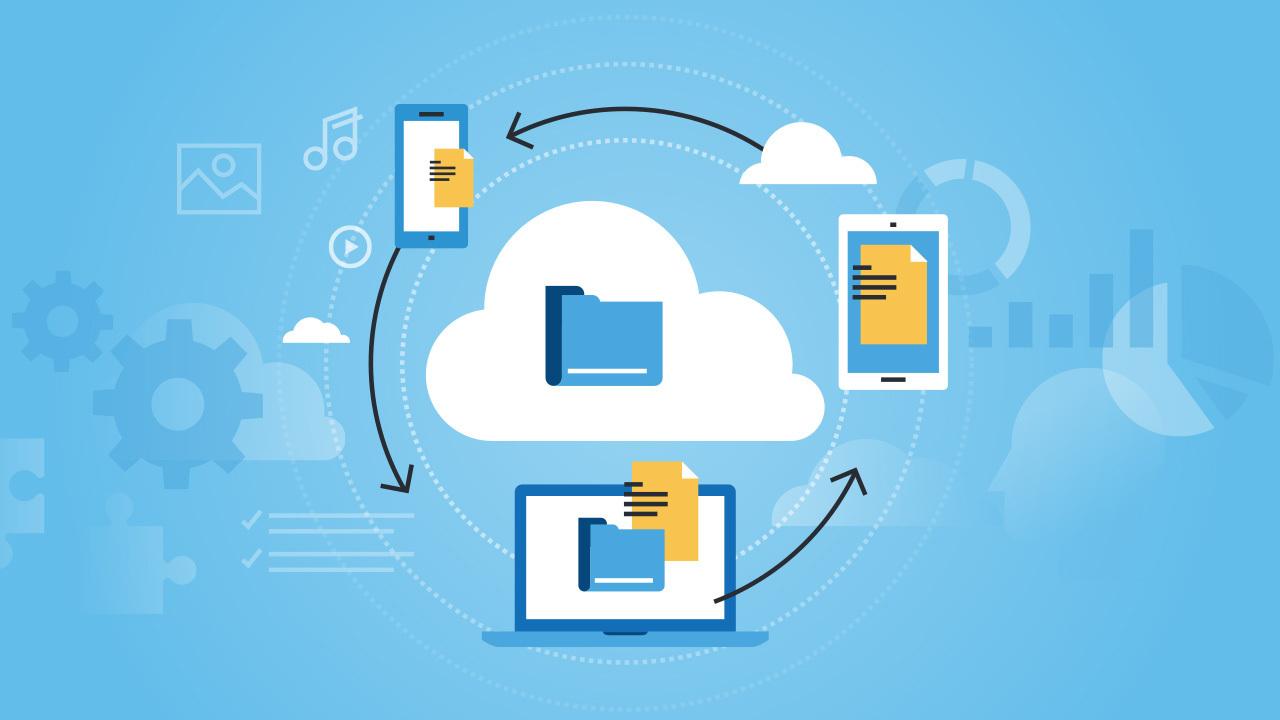 cloud storage NZ